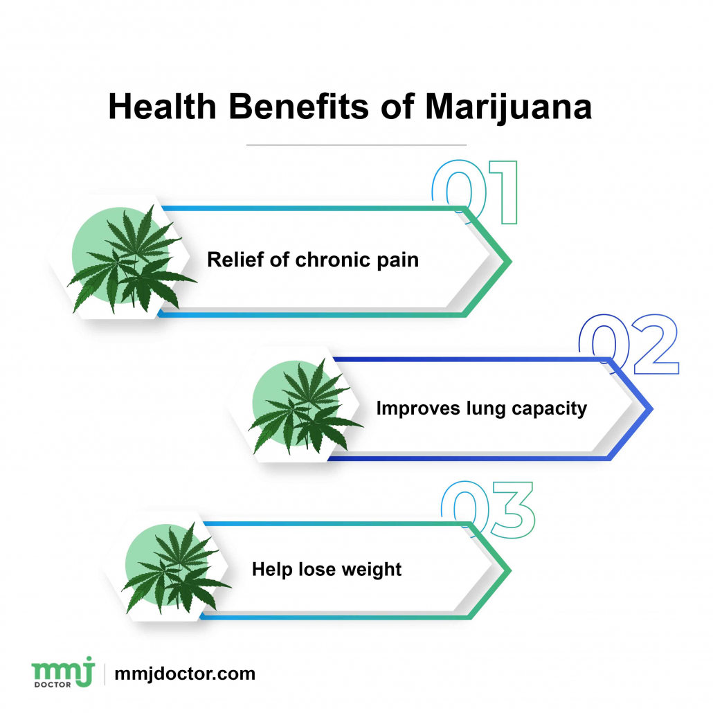 Medical Marijuana Card And Treatment In New York – 3 Surprising Facts 1