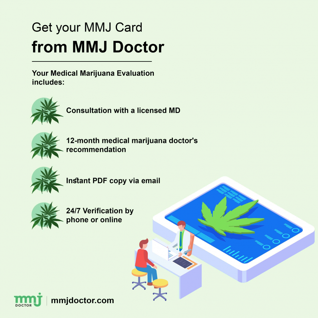 Medical Marijuana Card And Treatment In New York – 3 Surprising Facts 2