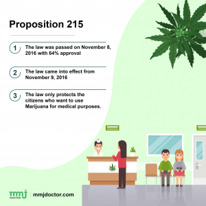 New Medical Marijuana Laws Prop 642020 Update1