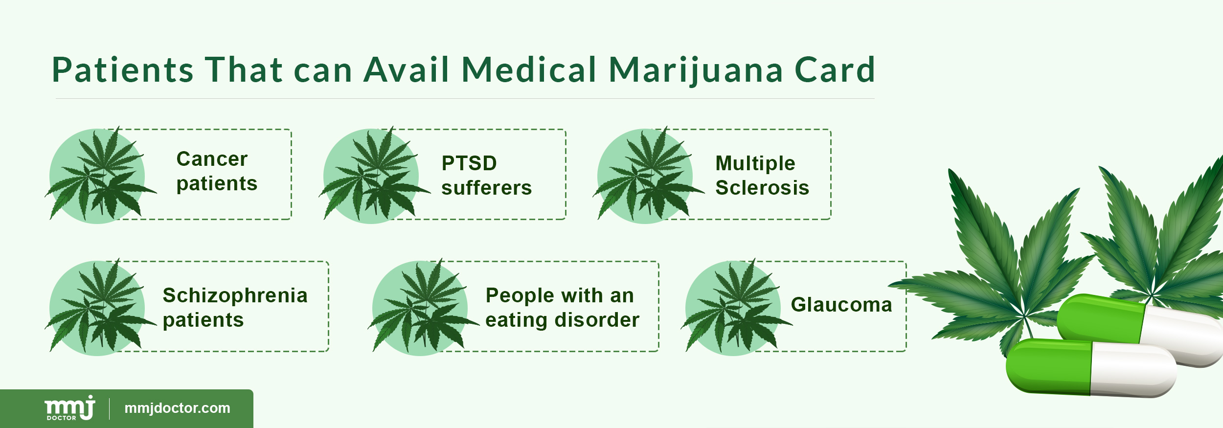 what type of patients can avail medical marijuana