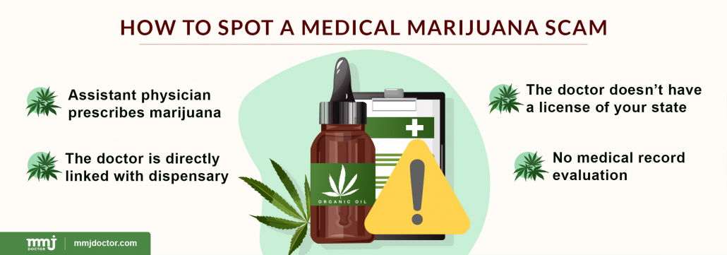 How to spot a fake medical marijuana doctor