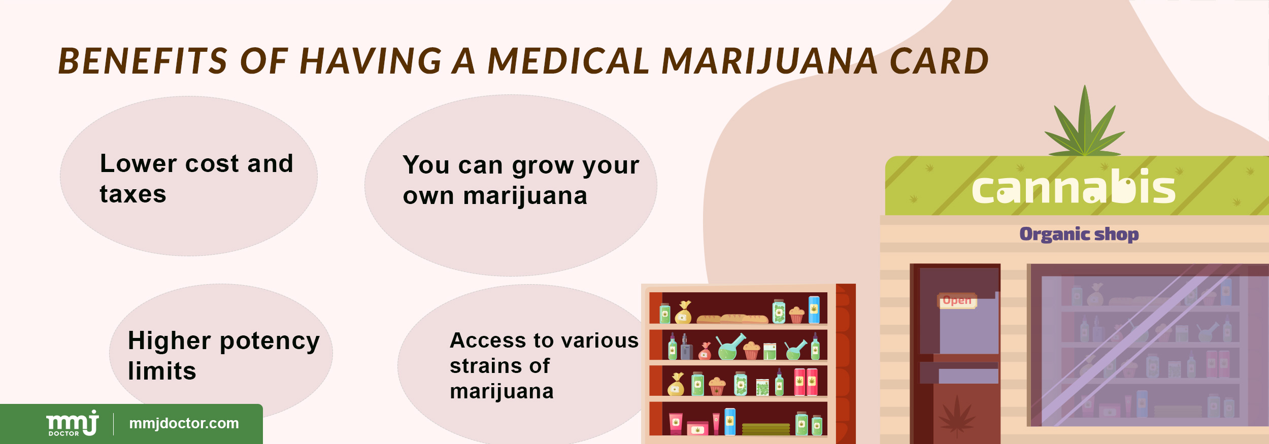 Medical Marijuana card benefits