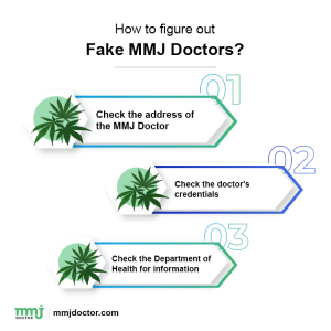 WARNING MMJDOCTORONLINE REVIEW. MMJ SCAM 1 1