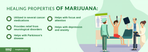Healing properties of marijuana