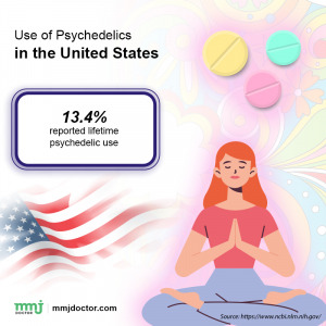 Psychedelic Users